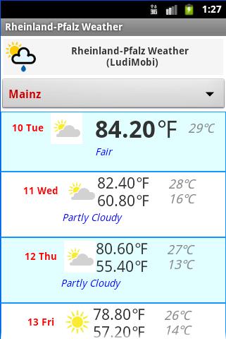 Rheinland-Pfalz Weather