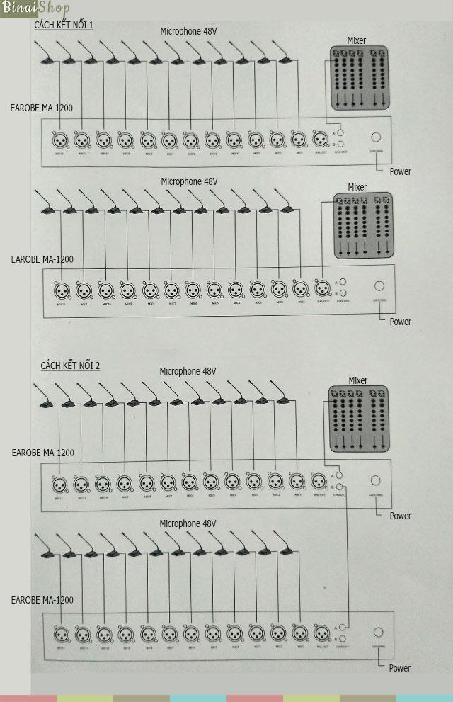 Bộ trộn 12 micro 48V