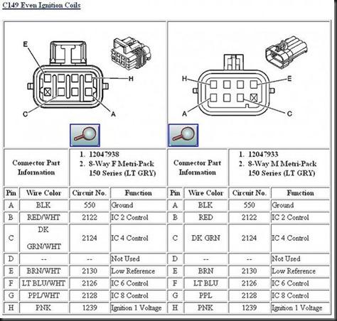 retro rat rod megasquirt 3 wiring help lm7 ls1 ls Megasquirt 3 Wiring Diagram even ignition coil diagram c149evencoilssub