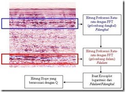 Diagram metoda rasio spektral