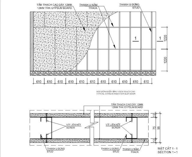 Kết cấu vách thạch cao