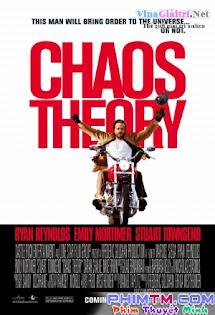 Thuyết Hỗn Mang - Chaos Theory