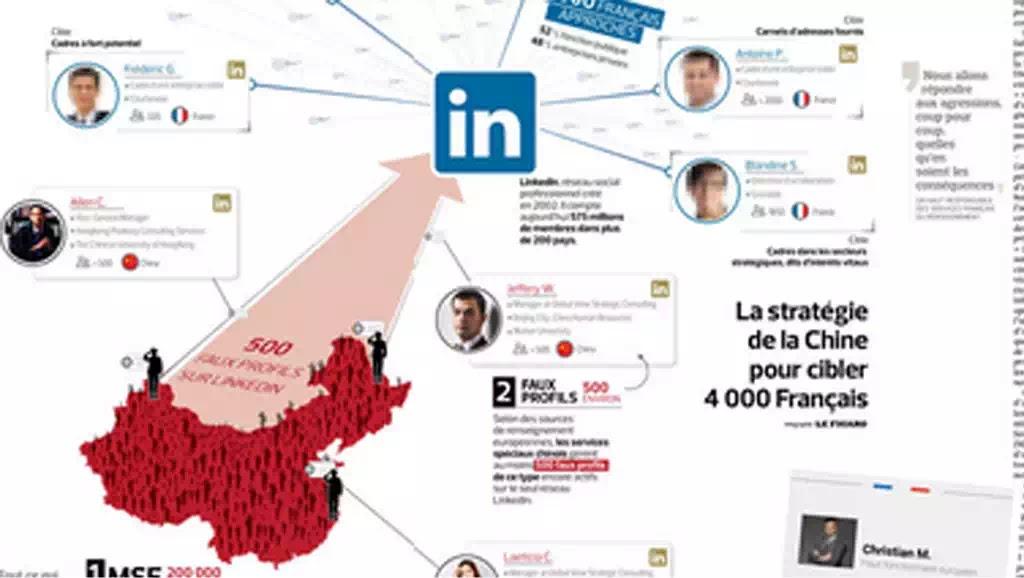 Minh họa bài viết trên Le Figaro ngày 23/10/2018 về mạng lưới gián điệp Trung Quốc nhắm vào các công dân Pháp