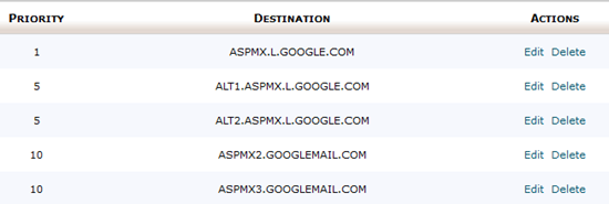 MX entries for googleapps