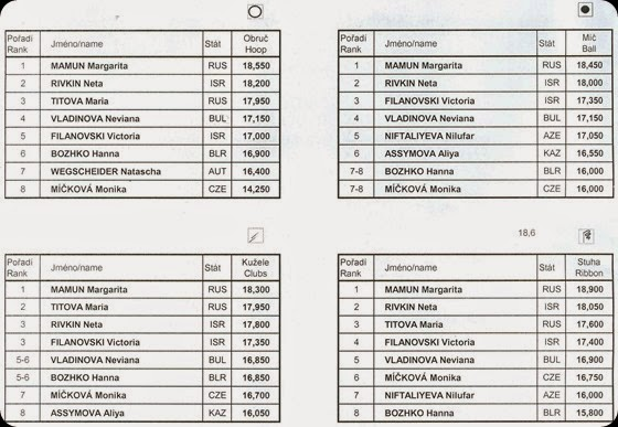 GP2014-finale-sen-page-001