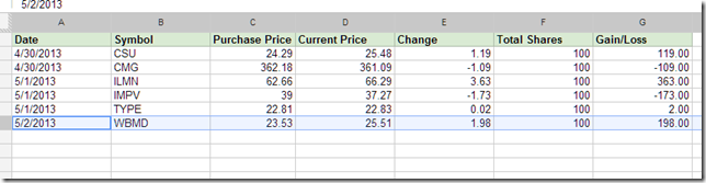 How to Add Google Finance Functions to Your Google