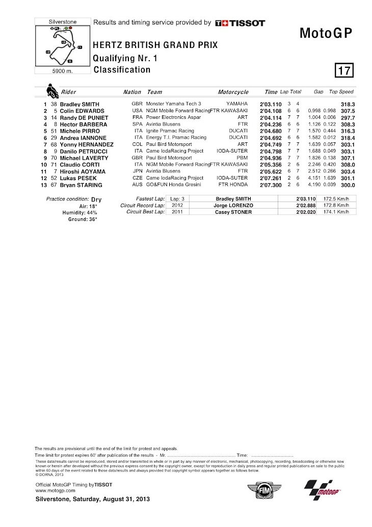 motogp-silver-qp1-classification.jpg