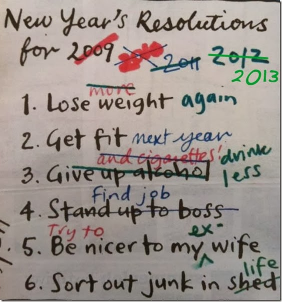 2013 Resolutions: The Hits and Misses