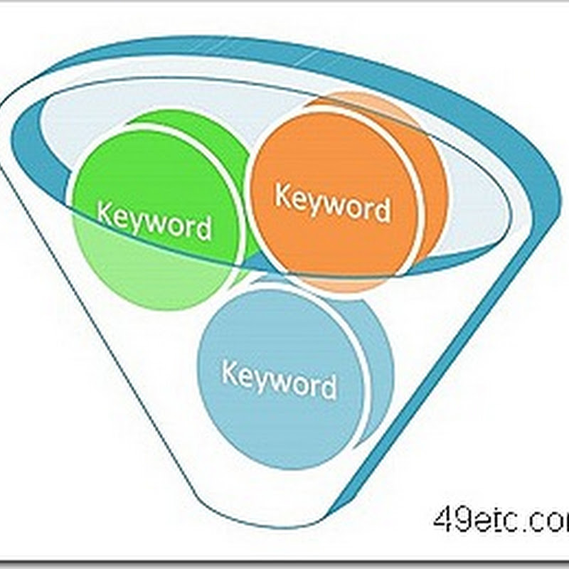 keyword density for SEO in blogging