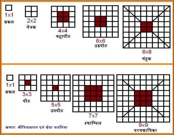 mandals_sreenivasrao_shweta