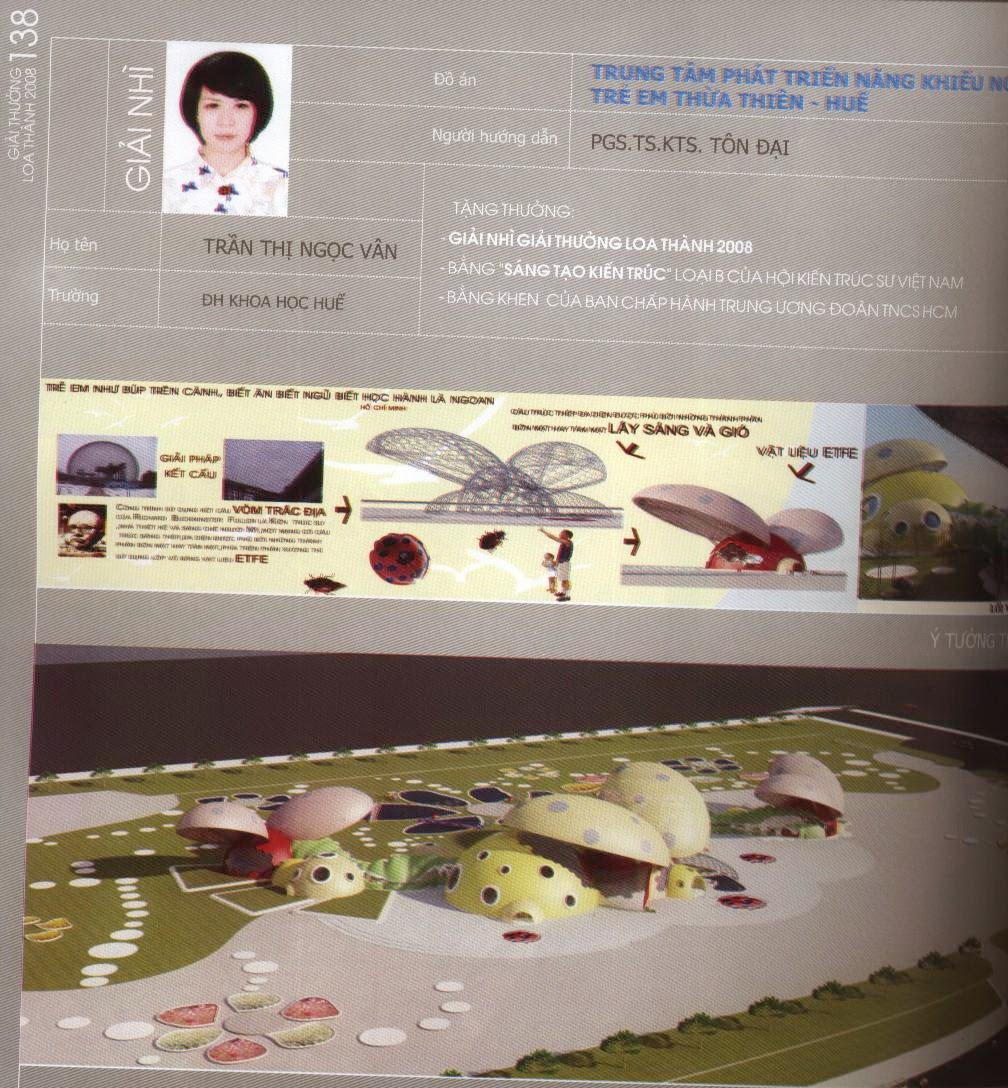 Trung tâm phát triển năng khiếu trẻ em Thừa Thiên - Huế