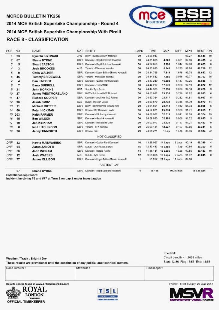 bsb-2014-knockhill-race1.jpg