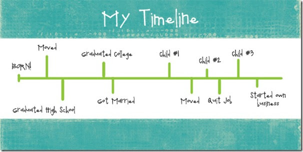 How to write a timeline of my life