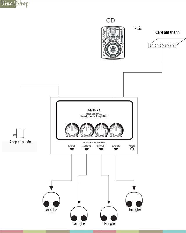ICKB-AMP-I4