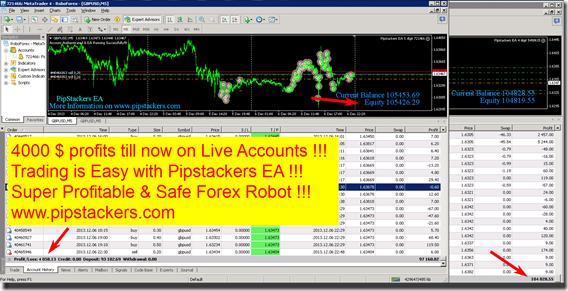 Ultimate forex profits live dvd