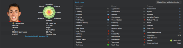 Lucas Ocampos - Starting attributes