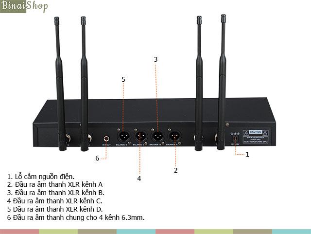 EArobe MA700-UHF