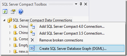 Everything Sql Server Compact Document Your Sql Server Database