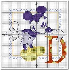Abecedario Mickey Mouse en punto de cruz