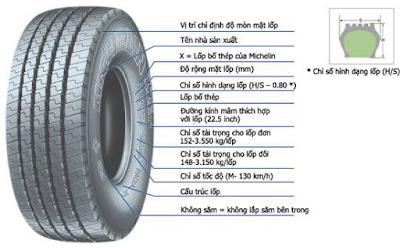 Các thông số lốp xe tải quý khách cần biết
