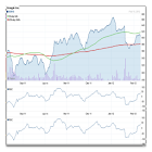 Technical Stock Charting Pro icon