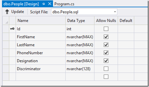 entity-framework-ineritance-table-per-hirerchay