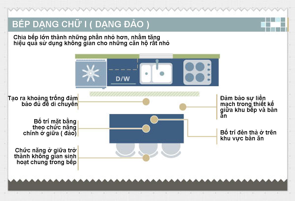 Cách sắp xếp đồ phòng bếp