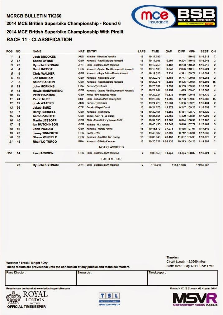 bsb-2014-thruxton-race2.jpg