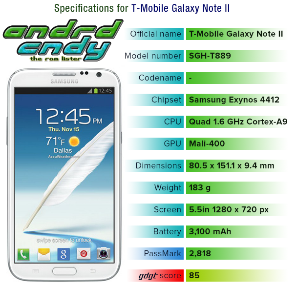 T-Mobile Galaxy Note II (T889) ROM List