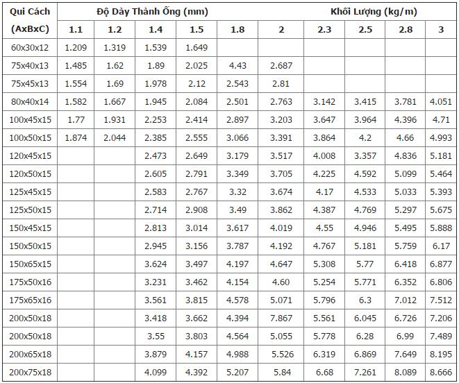 Giá xà gồ thép tại Bình Dương