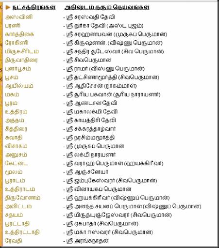 koodal tamil astrology