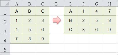 Excel-將資料欄列互換(轉置)(INDIRECT,ADDRESS,OFFSET) - 火星人