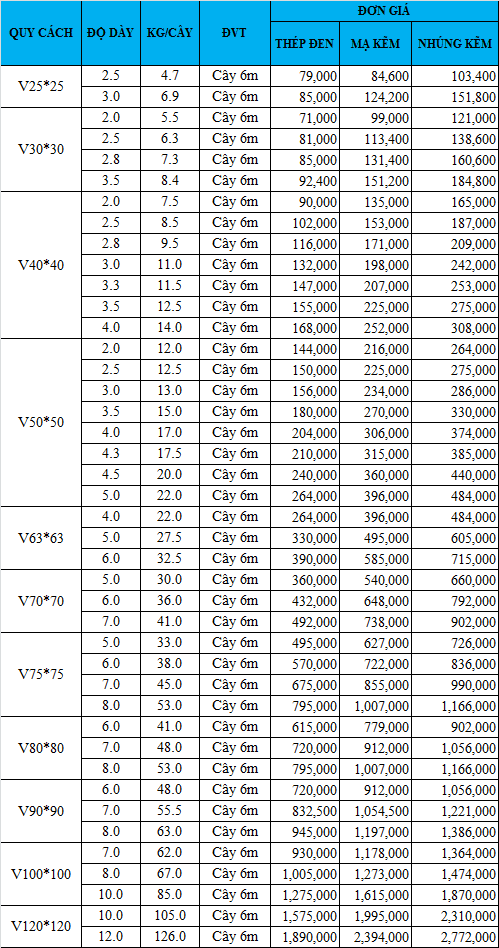 Bảng báo giá thép V