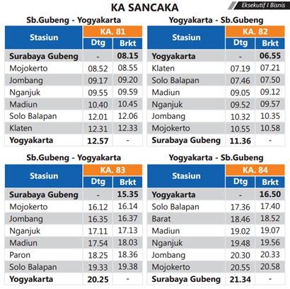 informasi tentang kereta api jadwal ka sancaka jogja surabaya pp rh jadwalkeretaapijakarta blogspot com
