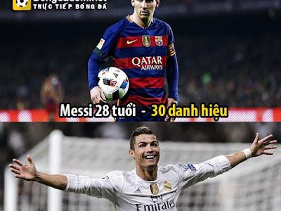 Messi và Ronaldo y