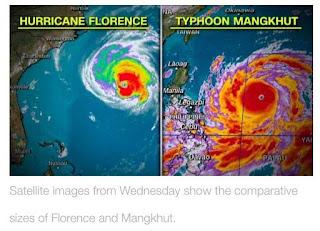 So sánh thì Mangkhut lớn gần gấp đôi Florence - 500km / 300km tính từ tâm bão; nên sức tàn phá của Mangkhut cũng dữ dội hơn nhiều!