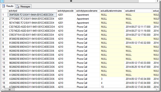 All About Activity Entity Query Full Guidance in CRM 2011