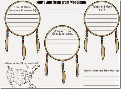 Native Americans - Woodland Tribes History for Kids