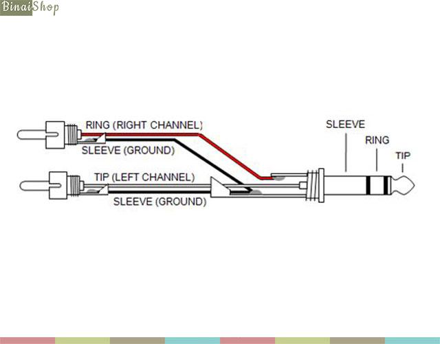 3.5mm to RCA AV 1.5m