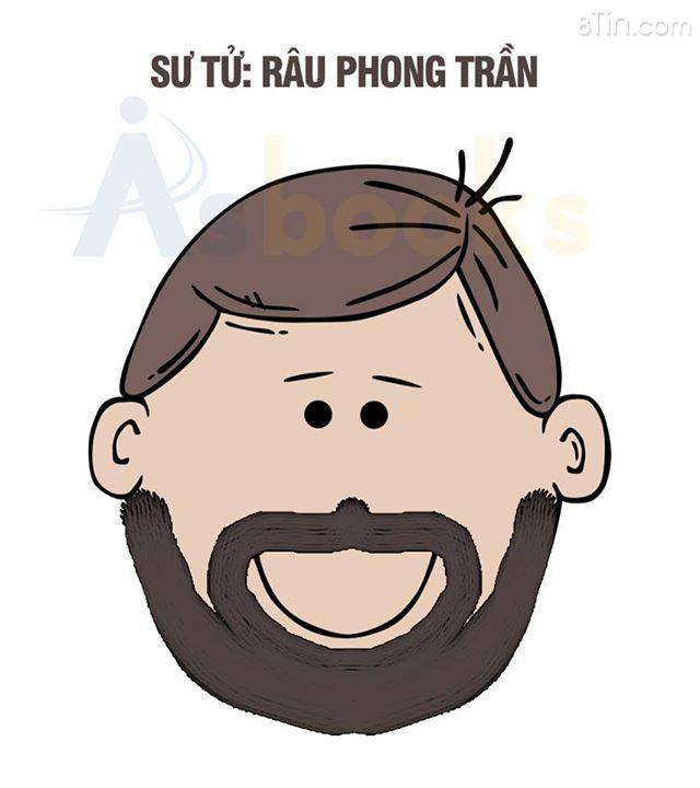 KIỂU RÂU LÝ TƯỞNG CHO 12 CHÒM SAO