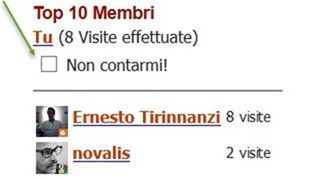 top-ten-lettori-fissi-blogger
