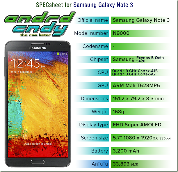 Samsung Galaxy Note 3 (N900) ROM List