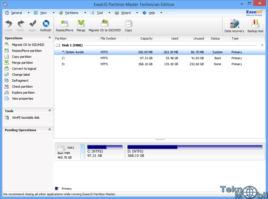 EaseUS Partition Master full