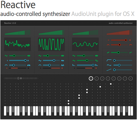 reactive synth for mac
