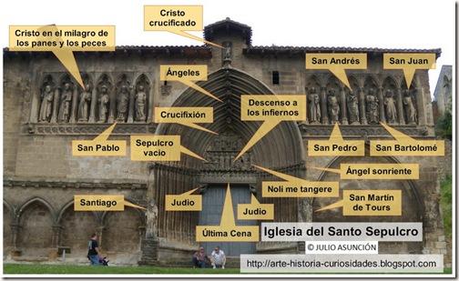 Iglesia del Santo Sepulcro - Estella - Iconografía