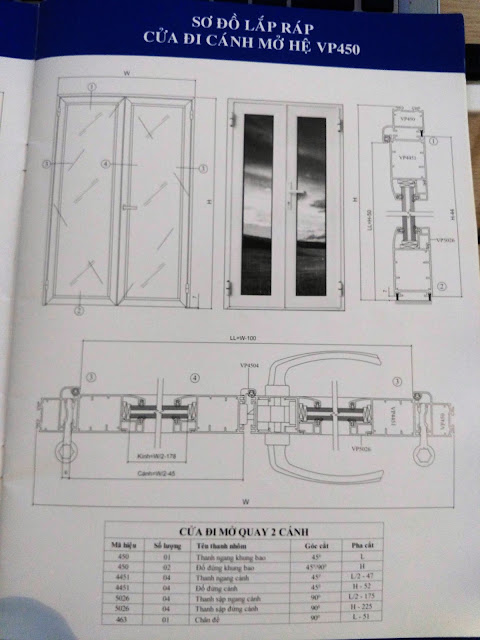 Kết cấu cửa mở quay hệ 450-2
