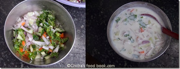 Raita for biryani/pulao