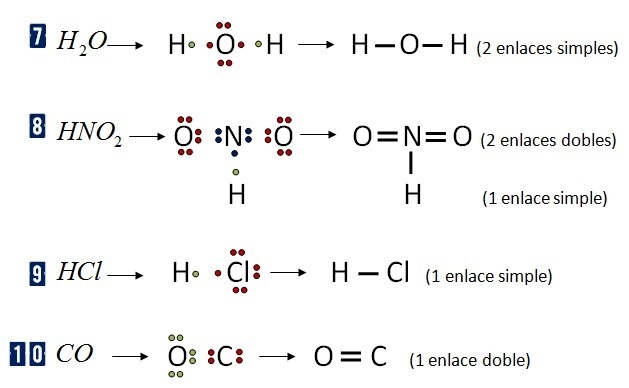 Tenth b windsor royal school chemistry tabla peridica de los elementos qumicos urtaz Images