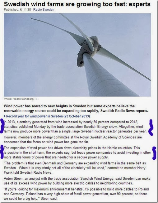 Swedish wind farms