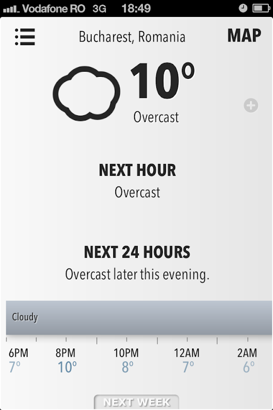 Forecast.io current forecast